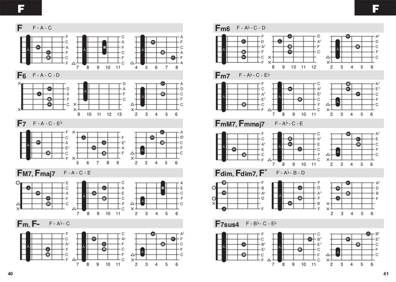 コード 表 ギター ギターコードを簡単に変換する方法!カポタストと変換表
