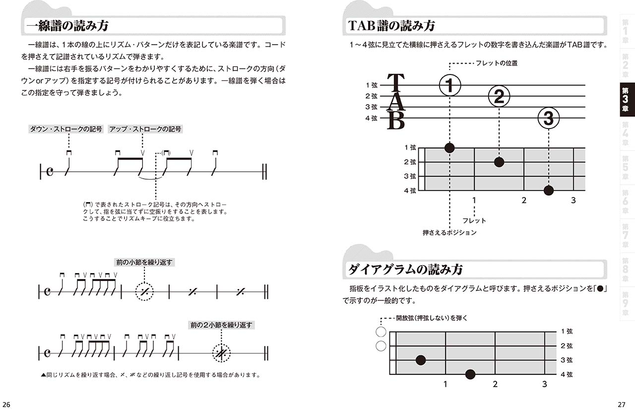 ウクレレ 楽譜